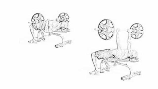 Close-Grip Barbell Bench Press