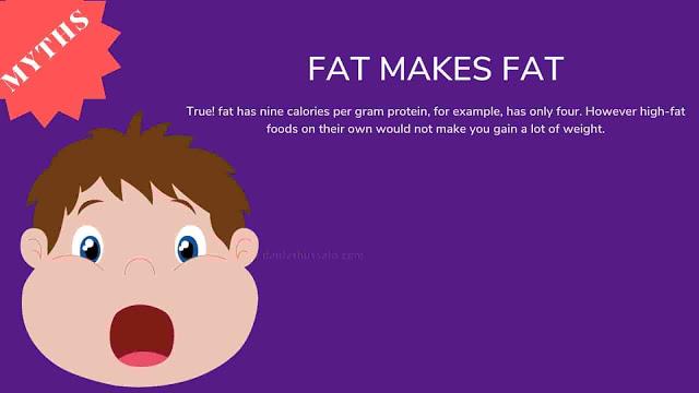 Fat Makes Fat